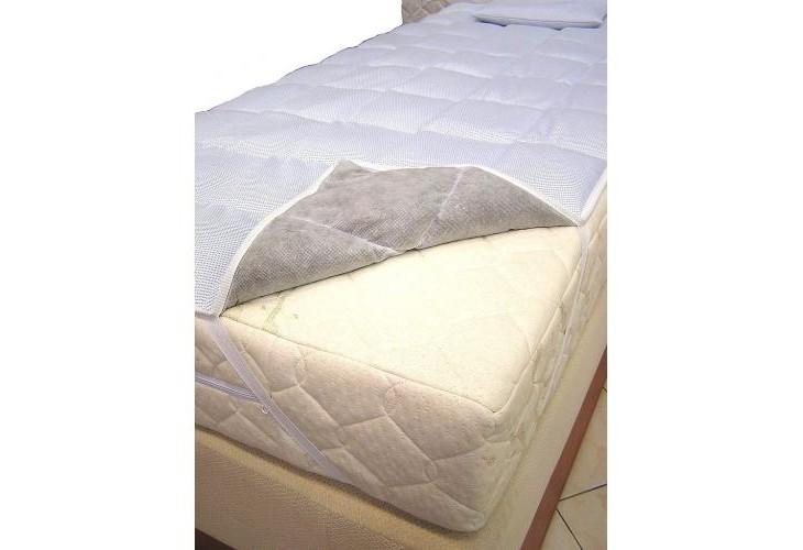 Ogromnie Nakładka gryczana + poduszka - COMFORTBE - producent łóżek i EF19